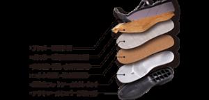 BENESUベネシュ靴インソール多層構造